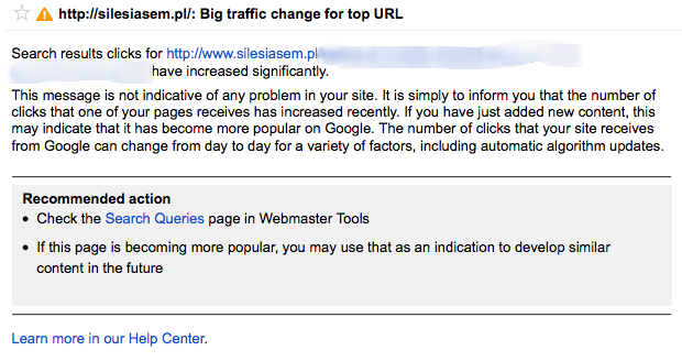 Big traffic change for top URL