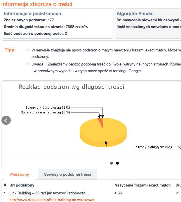 SiteCondition - Treść