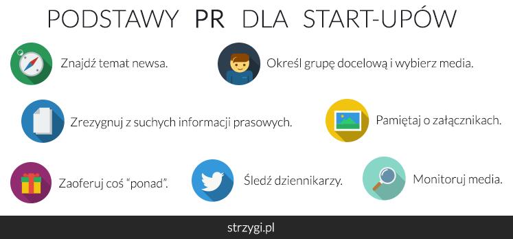 PR dla start-upów