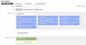 Raporty niestandardowe Google Analytics