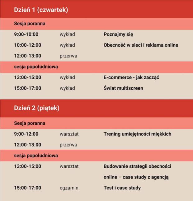 Program warsztatów Internetowy Ekspert