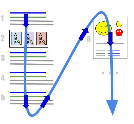 Liczenie pozycji w układzie dwóch kolumn