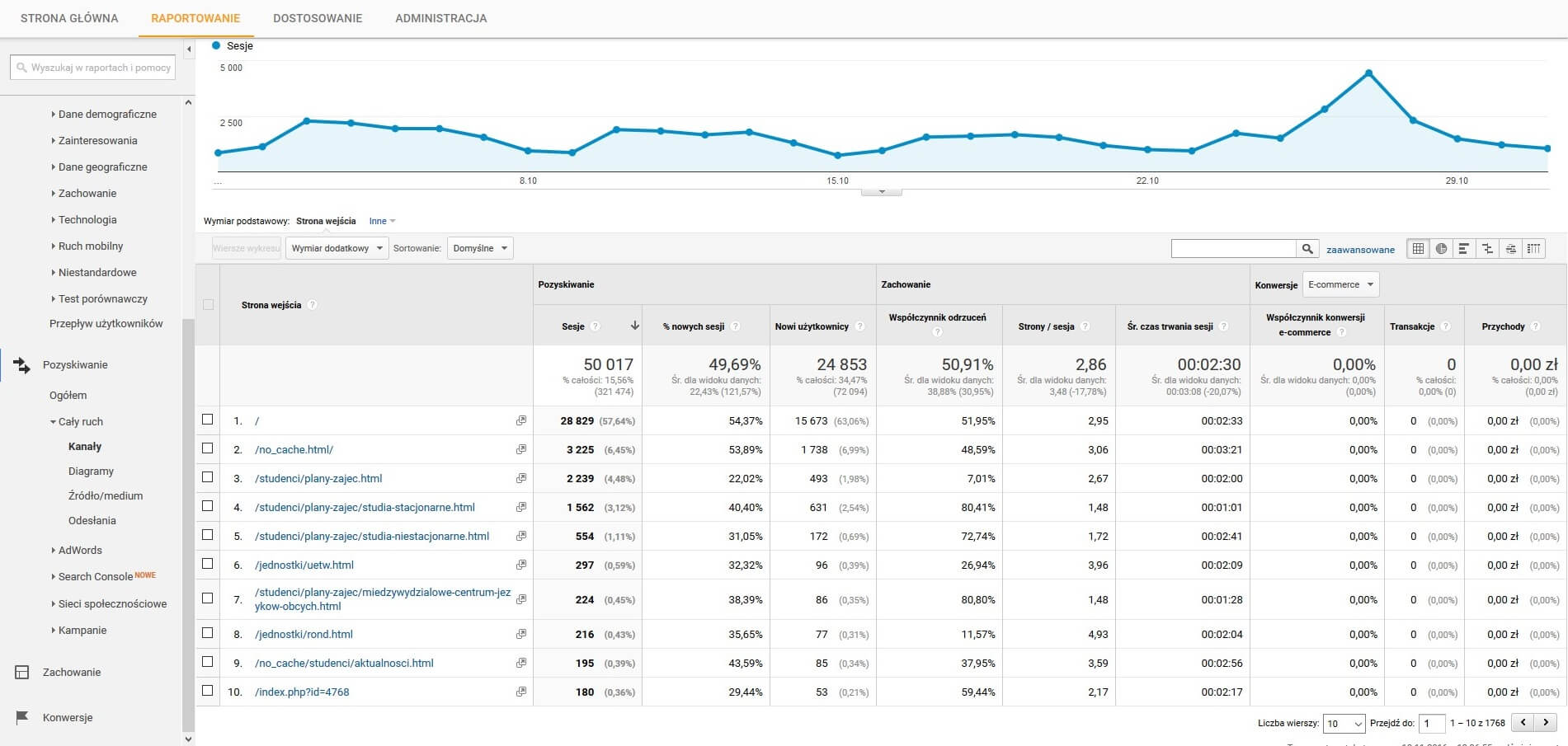 Direct Google Analytics
