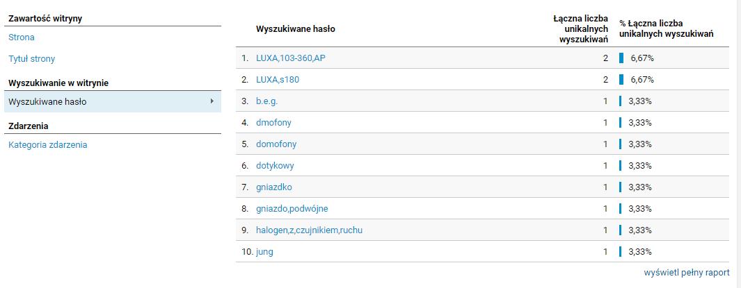 C:\Users\Jesika\Desktop\3 ogólne.PNG