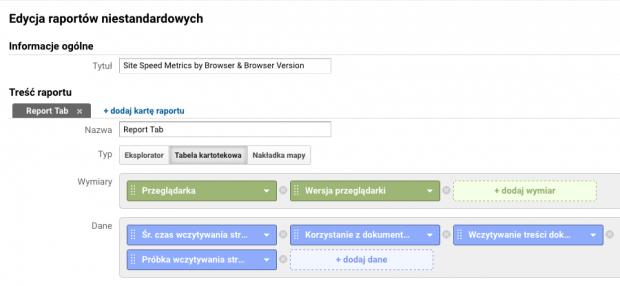 Konfiguracja raportu - Prędkość strony według przeglądarki i wersji przeglądarki